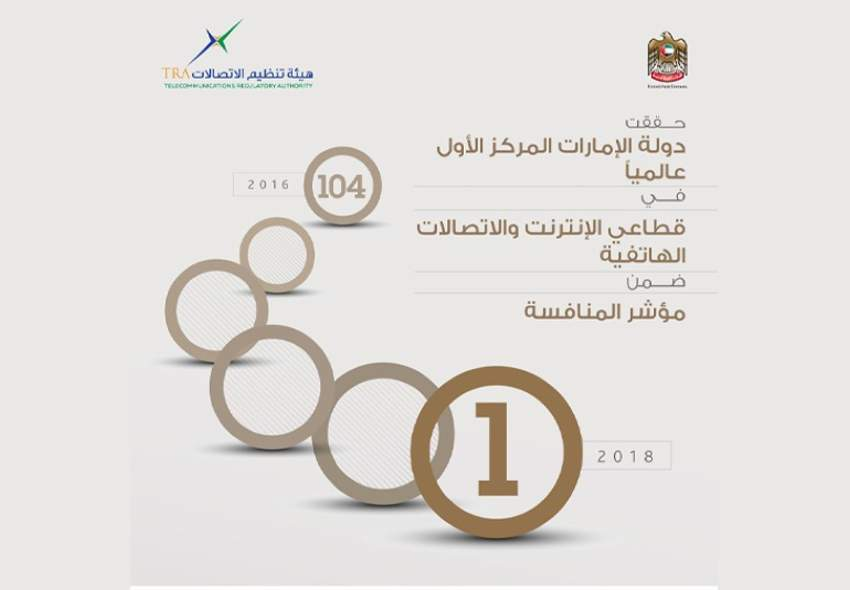 الإمارات الأولى عالمياً في مؤشر المنافسة بقطاعي الإنترنت والاتصالات الهاتفية