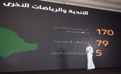 الأمير عبد العزيز بن تركي الفيصل رئيس مجلس إدارة الهيئة العامة للرياضة  أثناء المؤتمر الصحفي.