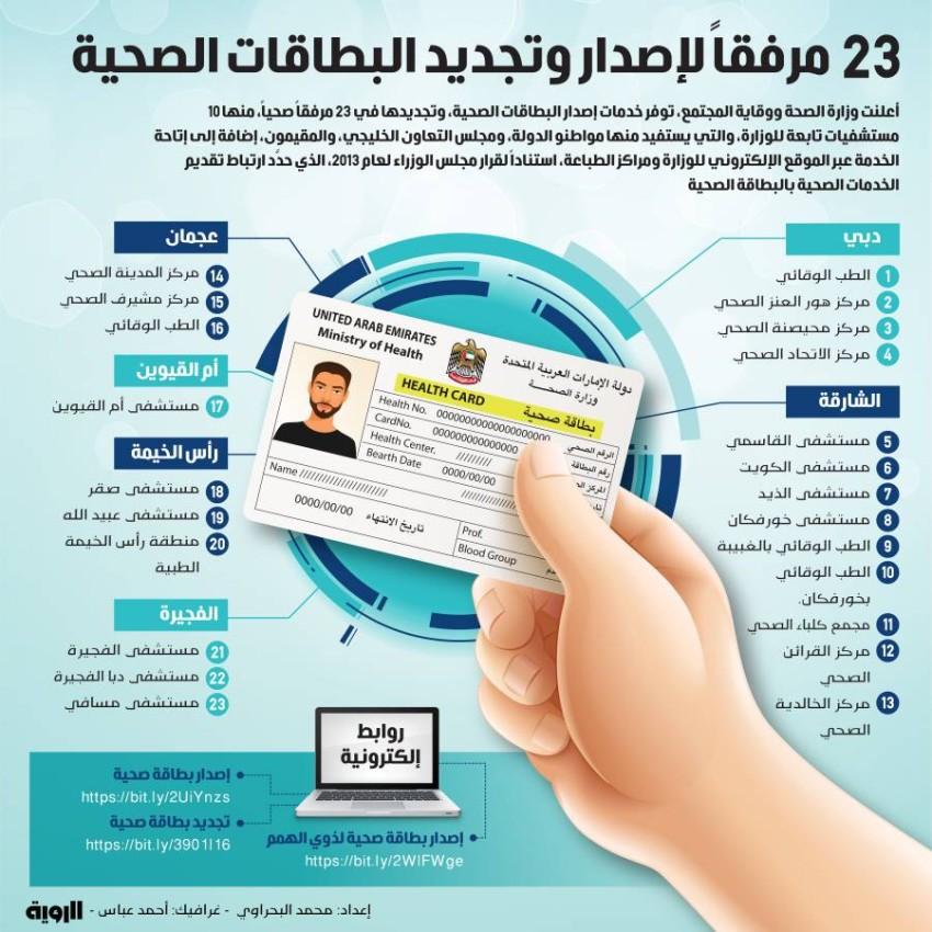 إصدار وتجديد البطاقات الصحية