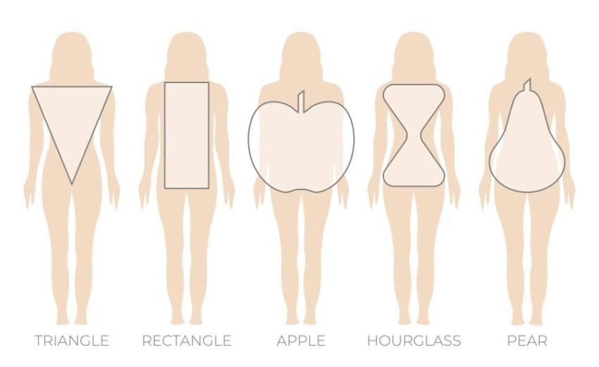اعرفي شكل جسمك