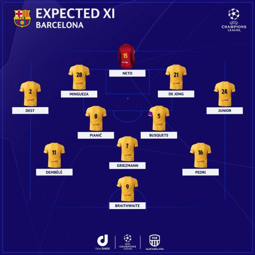 تشكيلة برشلونة المتوقعة ضد فرينكفاروزي. (يويفا)