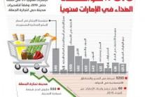 دبي لتجارة الجملة تدعم منظومة الأمن الغذائي